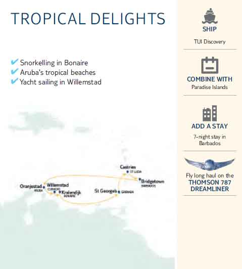 Tropical Delights Map